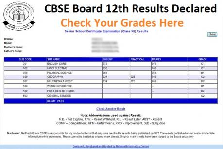 CBSE-12th-Result-2017
