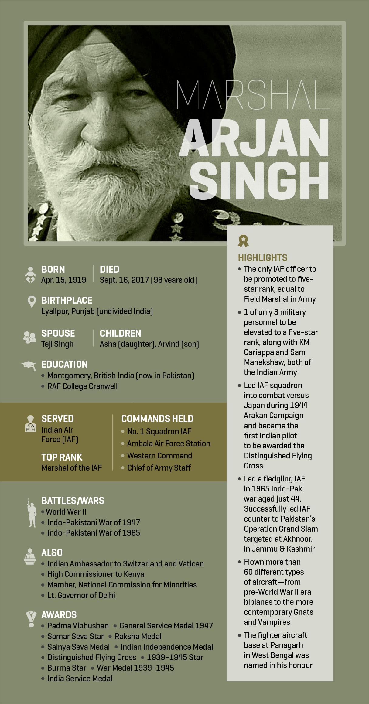 Marshal_Arjan_Singh