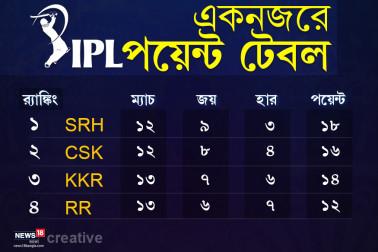 News 18 Bangla Creative