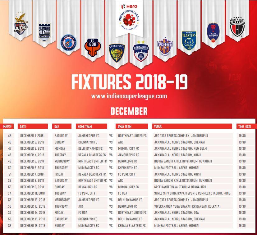 ISL 2018-19 Fixture- December