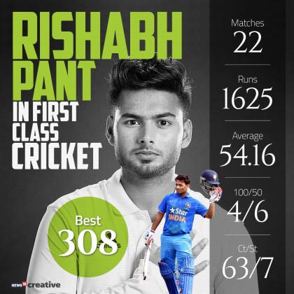 Rishabh Pant_R