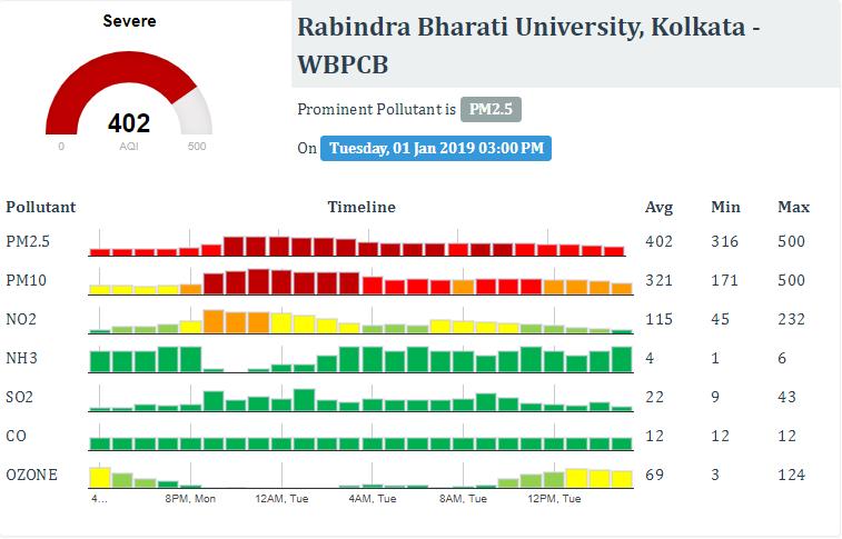RBU quality index