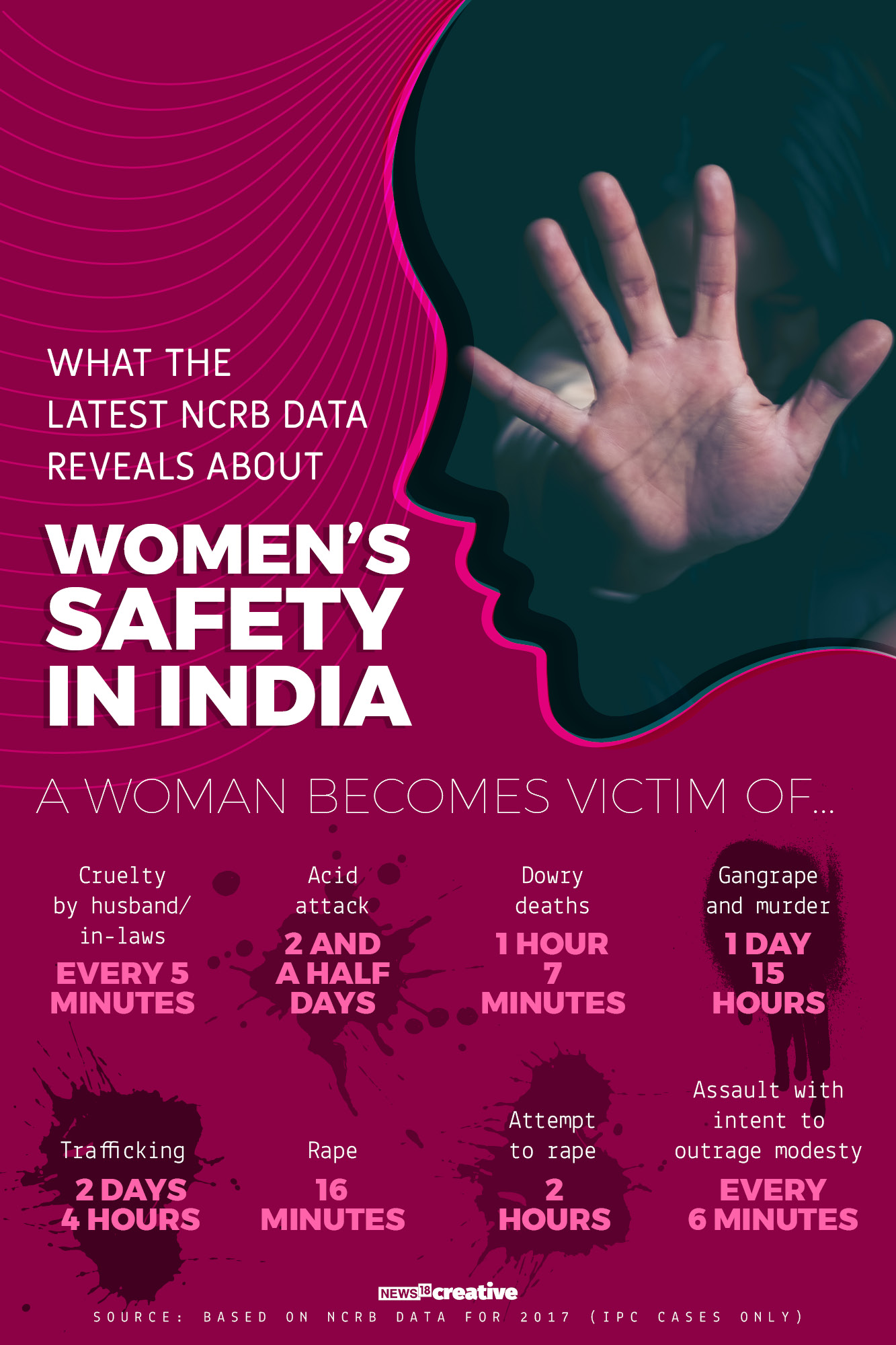 WOMEN'S SAFETY IN INDIA (1)